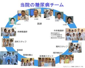 当院の糖尿病チーム