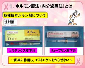 各種抗ホルモン剤について~注射薬~